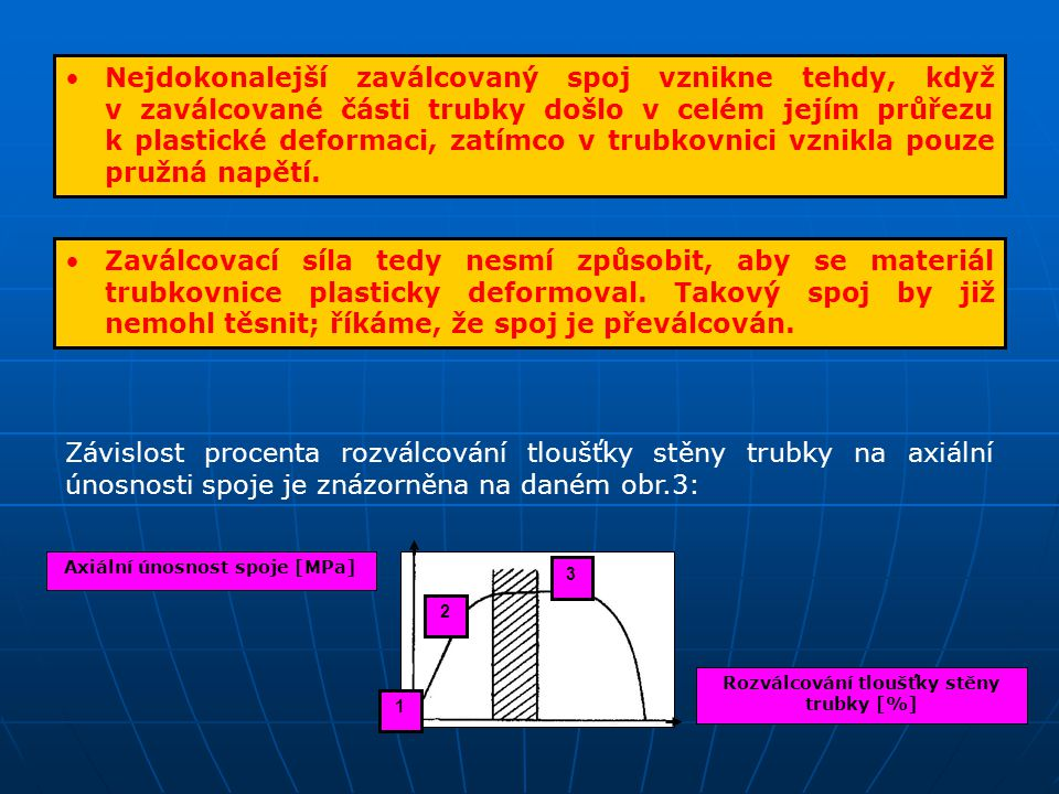 Axiální únosnost spoje [MPa] Rozválcování tloušťky stěny trubky [%]